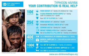 SOS Children's Villages supporting families in Syria
