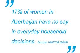 17% of women in Azerbaijan have no say in everday household decisions - UNIFEM (2010)